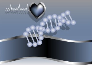 Cardiac Genetic Testing