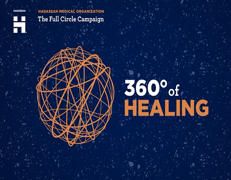 360° of Healing